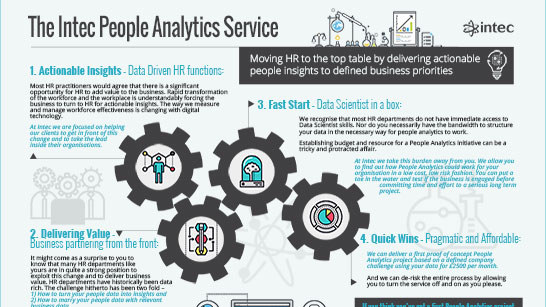 People-Data-Into-Actionable-Insights infographic